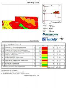 Miller Soils Map
